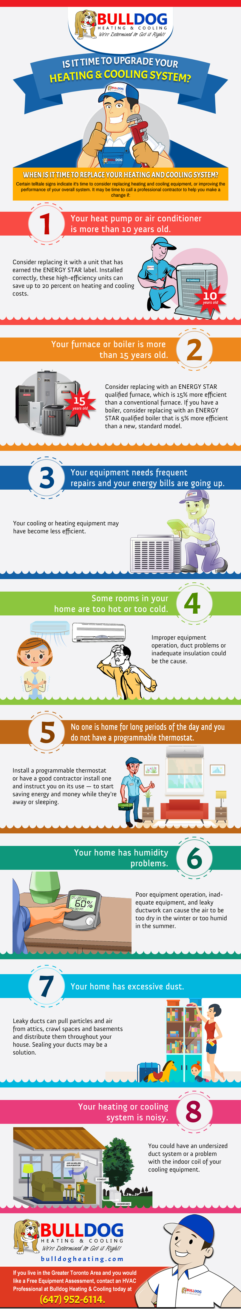 Time to Upgrade Your Heating and Cooling System?